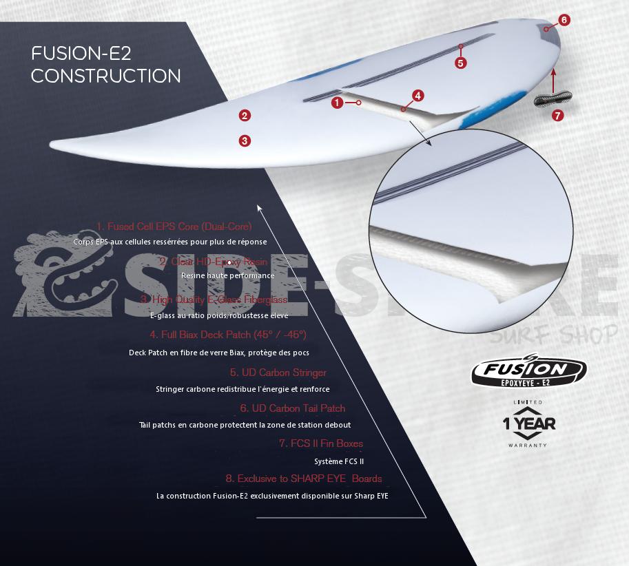 fusion e2 surftech