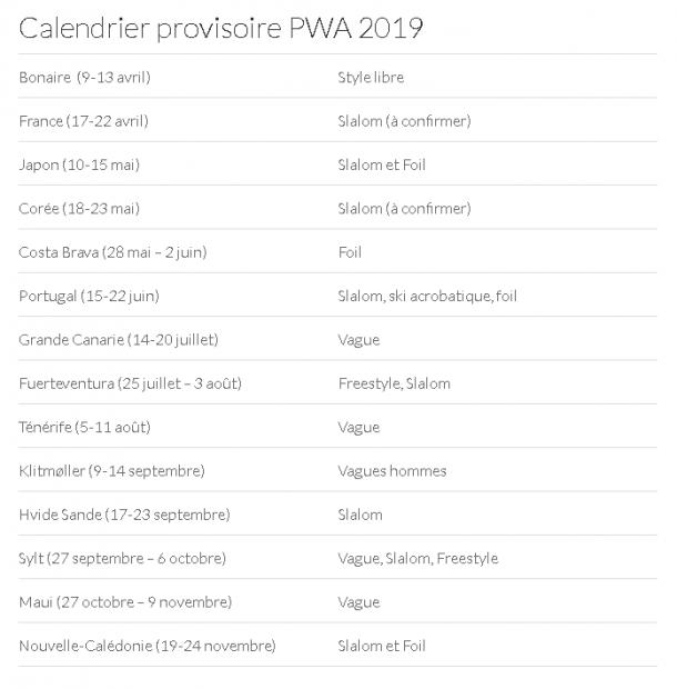 PWA 2019
